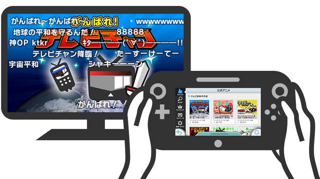 Nico Nico for Wii U