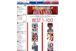 「黒子のバスケ」が大躍進 319位→2位 漫画全巻ドットコム、2012年ベスト1000発表 画像