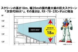 最大スクリーンの高さはガンダム相当 池袋に12スクリーン2600席の巨大シネコン2017年オープン 画像