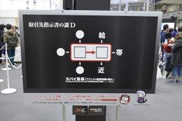 AnimeJapan 2015の「謎解きゲーム」、アニメの最新情報もゲットの人気企画に