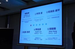 日中アニメコンテンツ制作の違いと中国展開 日中のビジネス関係者が本音トーク