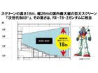 最大スクリーンの高さはガンダム相当 池袋に12スクリーン2600席の巨大シネコン2017年オープン