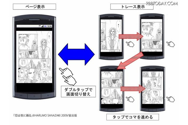 「GT-MangaViewerEngine」の表示画面