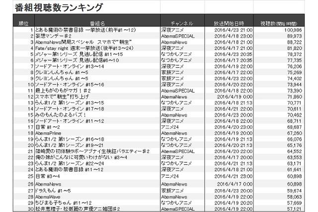 http://img.animeanime.jp/imgs/slider/85110.jpg
