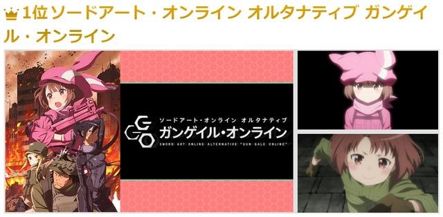 春アニメ部門別ランキング