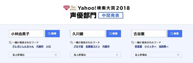 「Yahoo!検索大賞2018」中間発表 声優部門