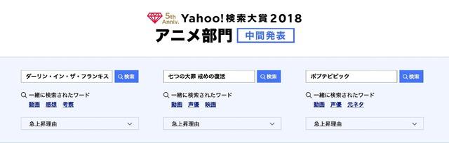 「Yahoo!検索大賞2018」中間発表 アニメ部門
