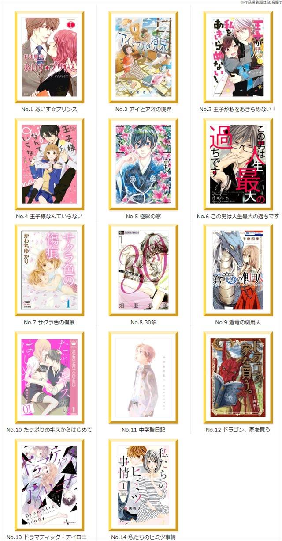 「みんなが選ぶ!!電子コミック大賞2019」女性向け