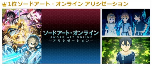 <今期で燃えたアニメ>1位:ソードアート・オンライン アリシゼーション(C)2017 川原 礫/KADOKAWA アスキー・メディアワークス/SAO-A Project
