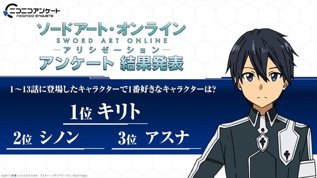 Nアニメ「SAOファンの好きなキャラ・エピソード」好きなキャラクター1位「キリト」(C)2017 川原 礫/KADOKAWA アスキー・メディアワークス/SAO-A Project