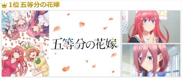 『五等分の花嫁』(C)春場ねぎ・講談社/「五等分の花嫁」製作委員会