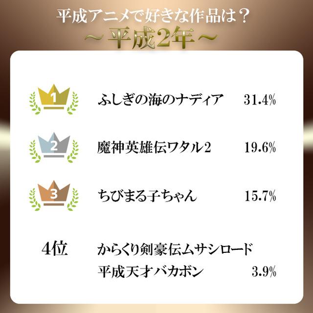 平成アンケート結果2