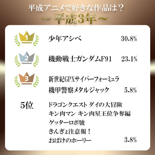 平成アンケート結果3