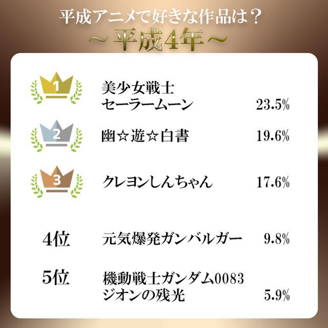 平成アンケート結果4