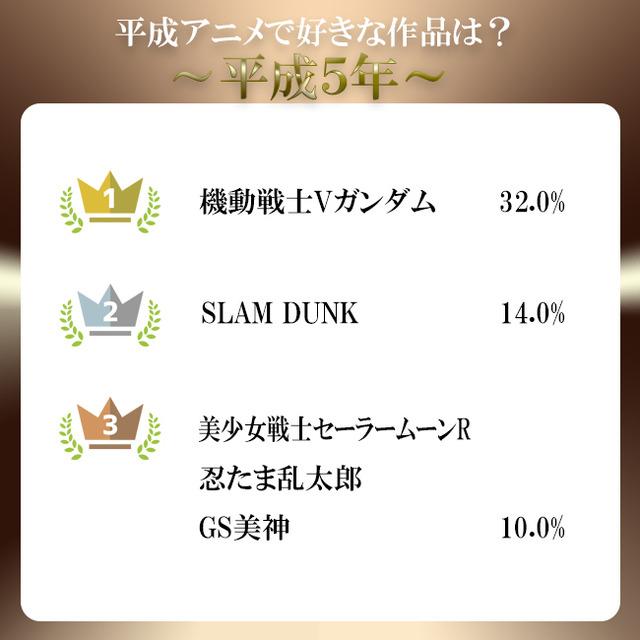 平成アンケート結果5