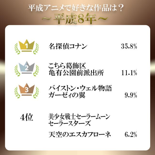 平成アンケート結果8