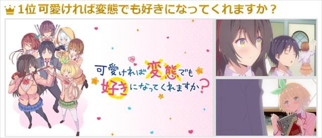 『可愛ければ変態でも好きになってくれますか?』(C)2019 花間燈/KADOKAWA/変好き製作委員会