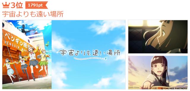 dアニメストア「全作品No.1総選挙」3位:宇宙よりも遠い場所(C)YORIMOI PARTNERS