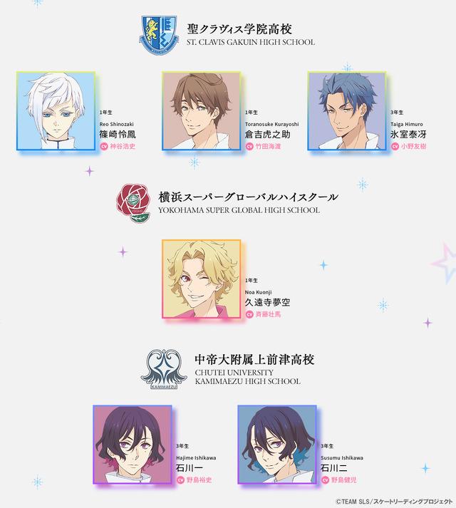 『スケートリーディング☆スターズ』キャラクター(C)TEAM SLS/スケートリーディングプロジェクト
