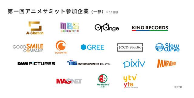 「アニメ・ゲームサミット 2021 Winter」前回出展企業一覧