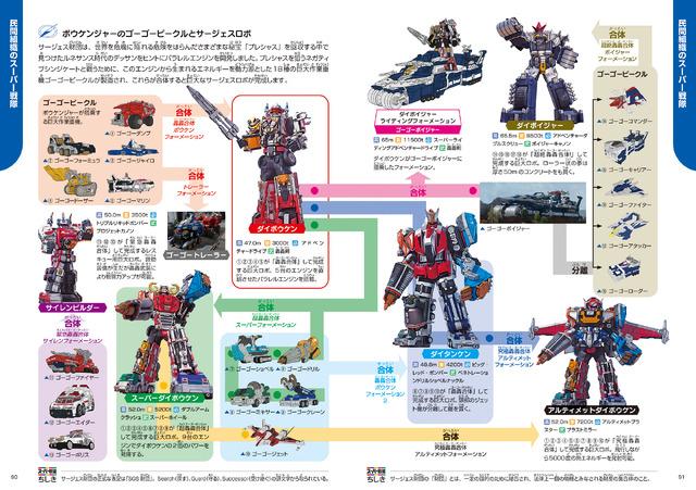 『学研の図鑑 スーパー戦隊』3,300円(税抜)